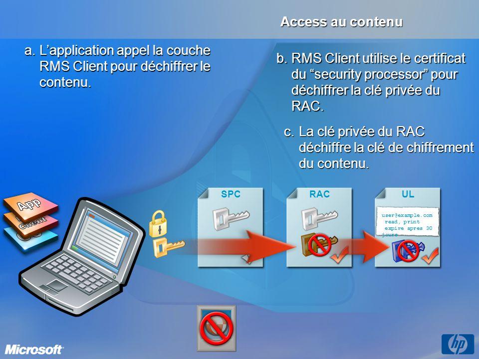 App App RMS Client RMS Client OS