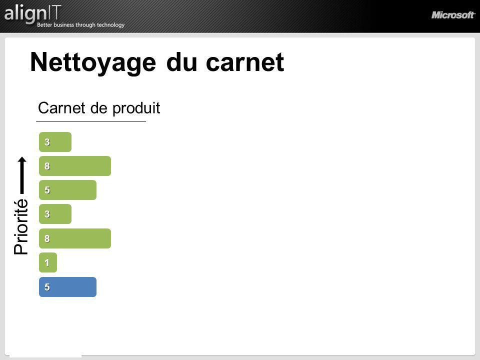 Nettoyage du carnet Carnet de produit 3 Priorité 8 5 3 8 1 5