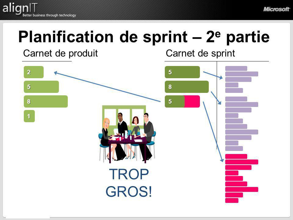 Planification de sprint – 2e partie