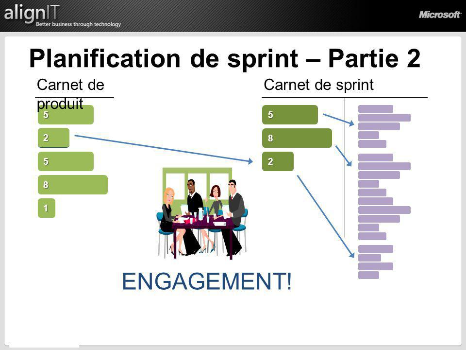 Planification de sprint – Partie 2