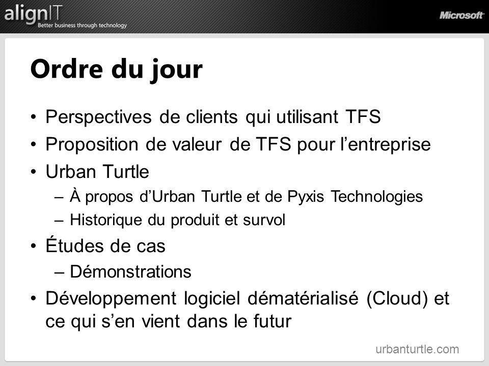 Ordre du jour Perspectives de clients qui utilisant TFS