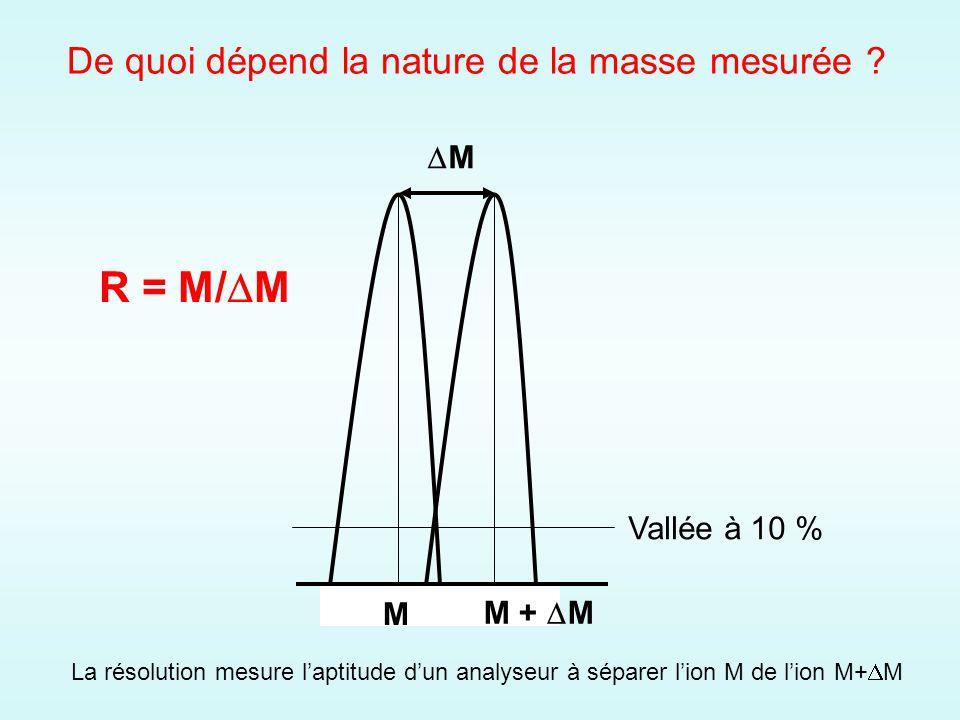 R = M/DM De quoi dépend la nature de la masse mesurée DM