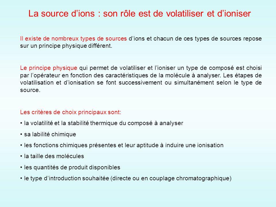 La source d'ions : son rôle est de volatiliser et d'ioniser