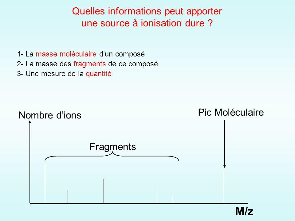 Quelles informations peut apporter une source à ionisation dure