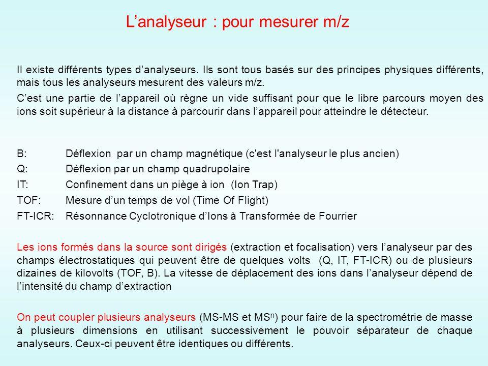 L'analyseur : pour mesurer m/z