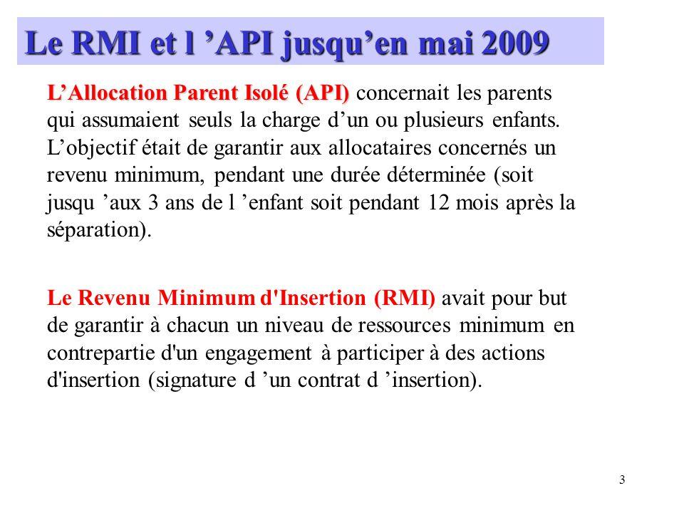 Le RMI et l 'API jusqu'en mai 2009