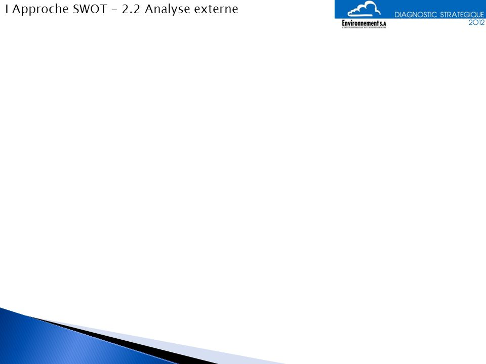 I Approche SWOT - 2.2 Analyse externe
