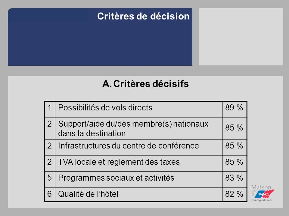 Critères de décision Critères décisifs 1 Possibilités de vols directs