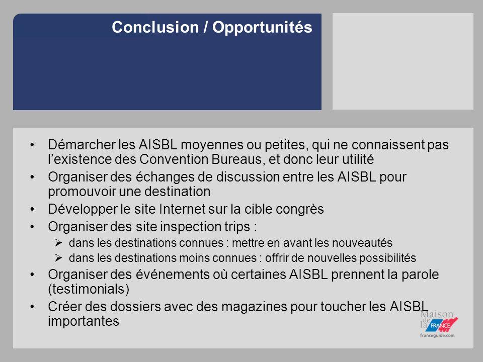 Conclusion / Opportunités