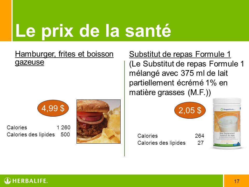 Le prix de la santé 4,99 $ 2,05 $ Hamburger, frites et boisson gazeuse