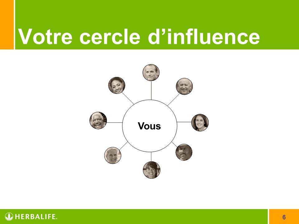 Votre cercle d'influence