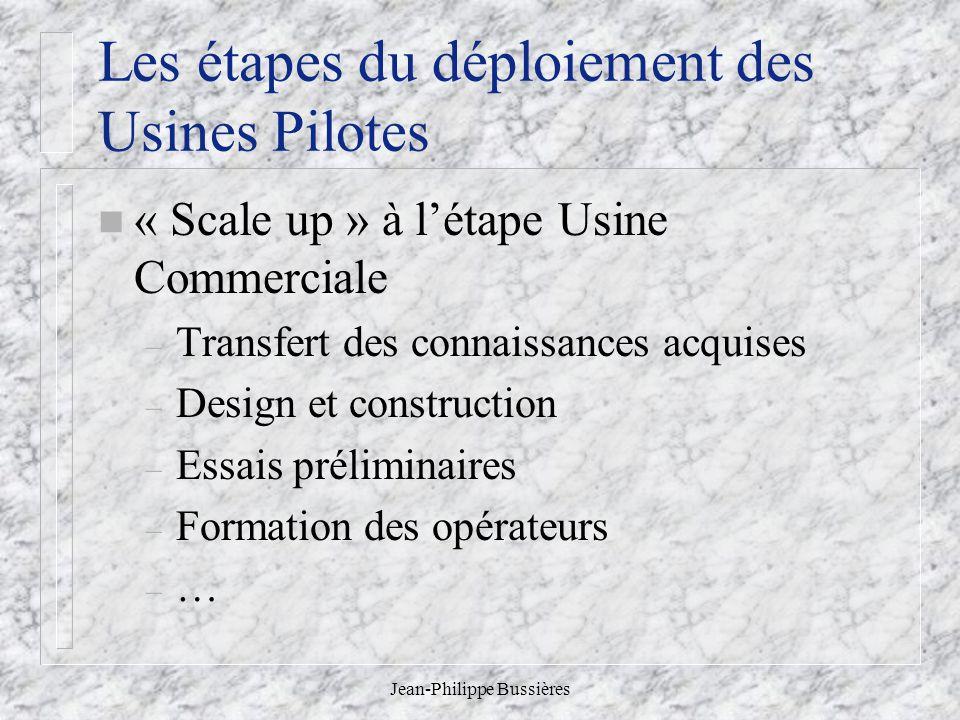 Les étapes du déploiement des Usines Pilotes