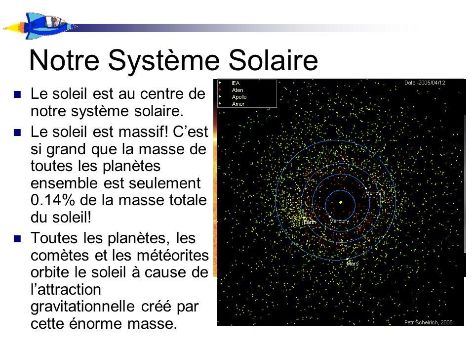Notre Système SolaireLe soleil est au centre de notre système solaire.