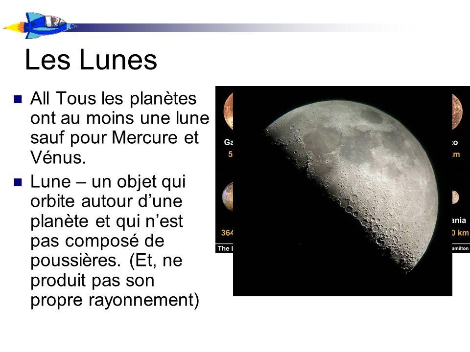 Les Lunes All Tous les planètes ont au moins une lune sauf pour Mercure et Vénus.