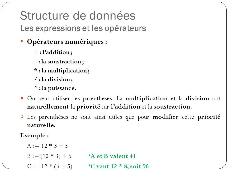Structure de données Les expressions et les opérateurs