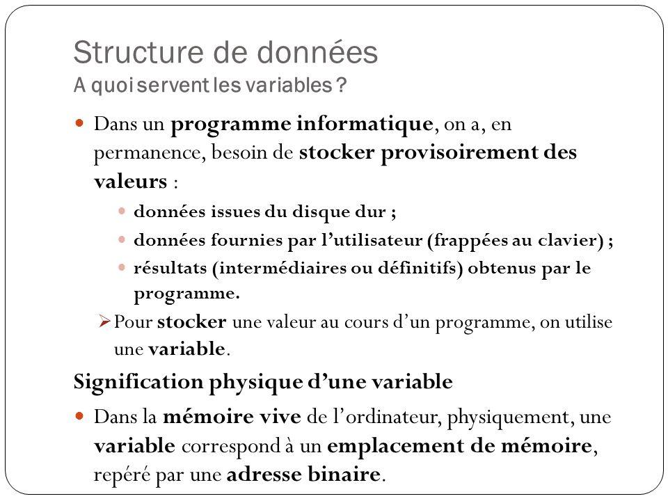 Structure de données A quoi servent les variables