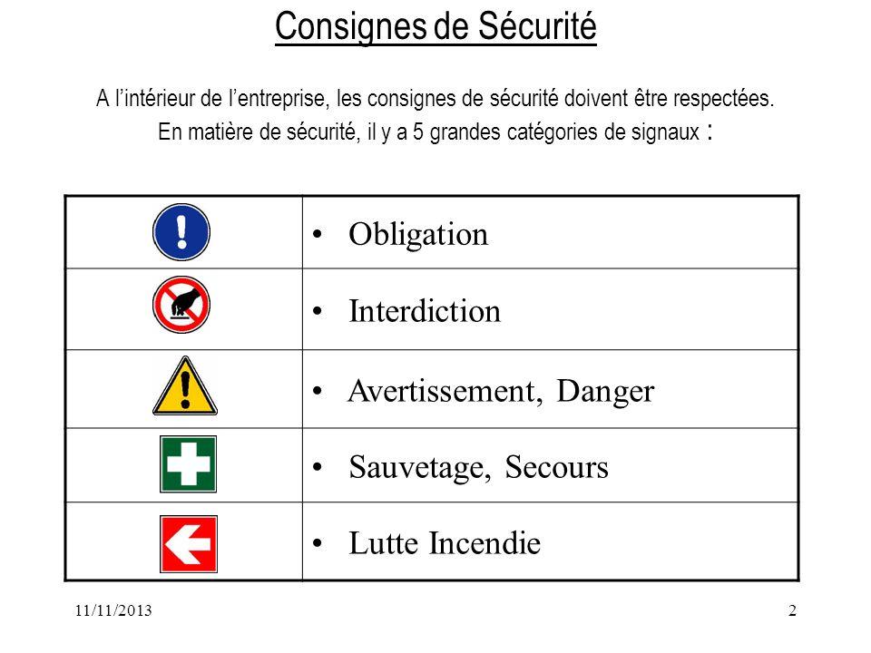 Consignes de Sécurité A l'intérieur de l'entreprise, les consignes de sécurité doivent être respectées. En matière de sécurité, il y a 5 grandes catégories de signaux :