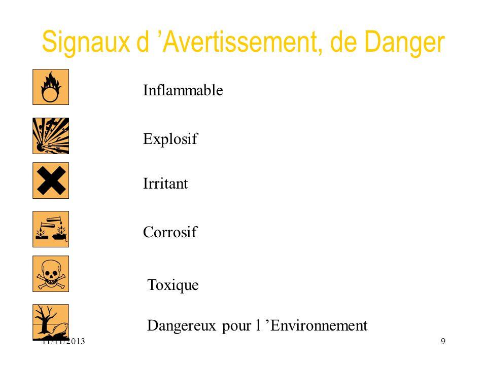 Signaux d 'Avertissement, de Danger