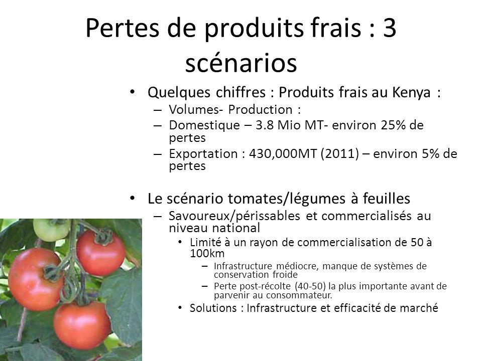 Pertes de produits frais : 3 scénarios