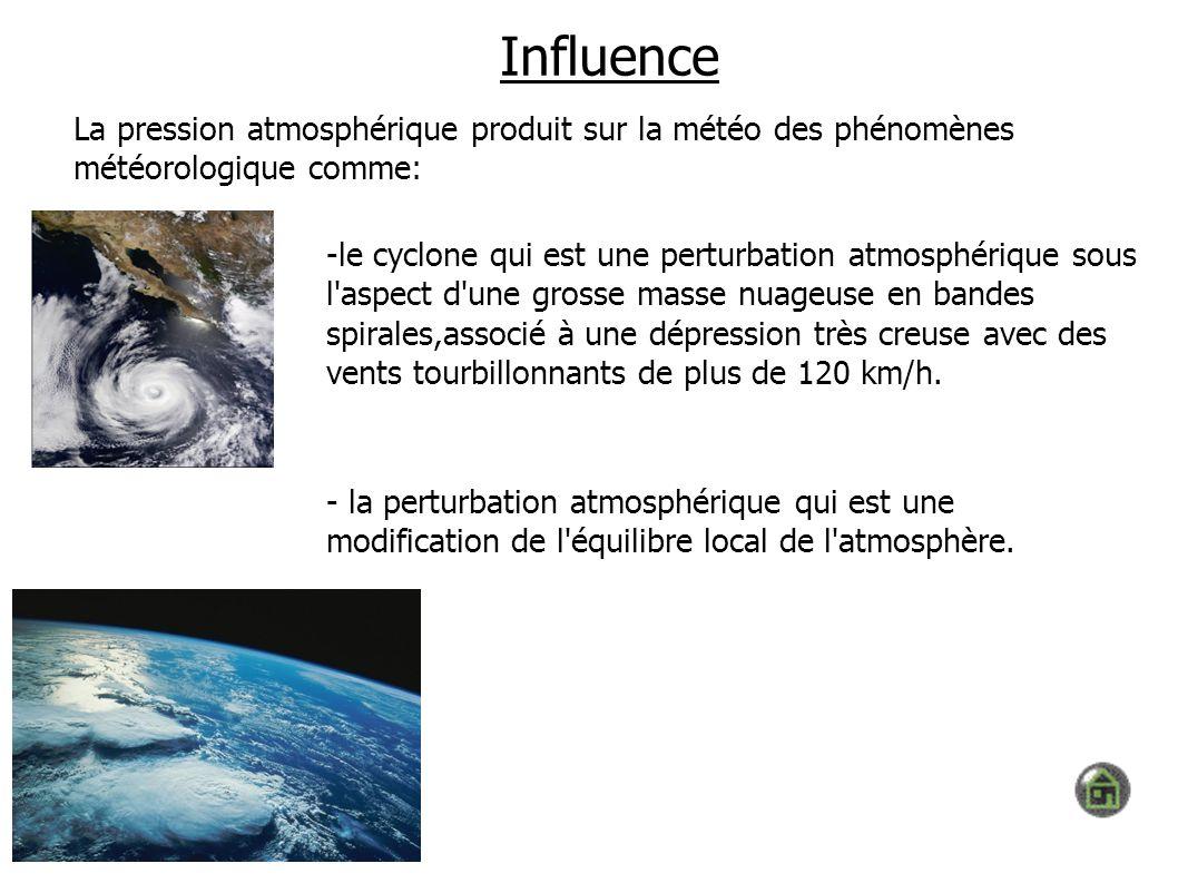 Influence La pression atmosphérique produit sur la météo des phénomènes météorologique comme: