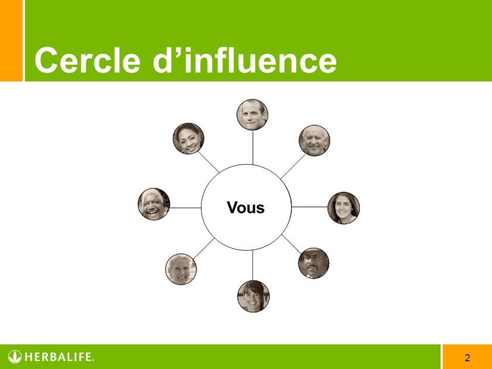 Cercle d'influence Vous