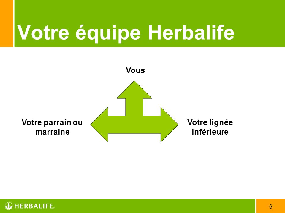 Votre équipe Herbalife
