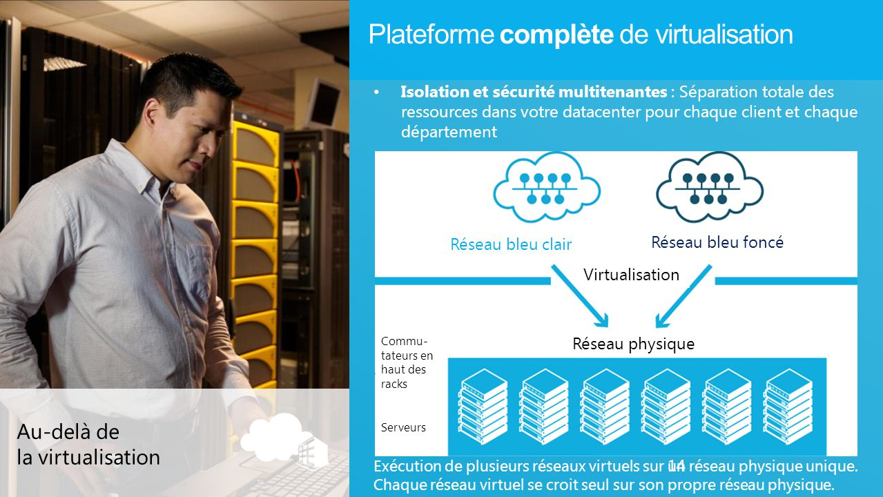 Plateforme complète de virtualisation