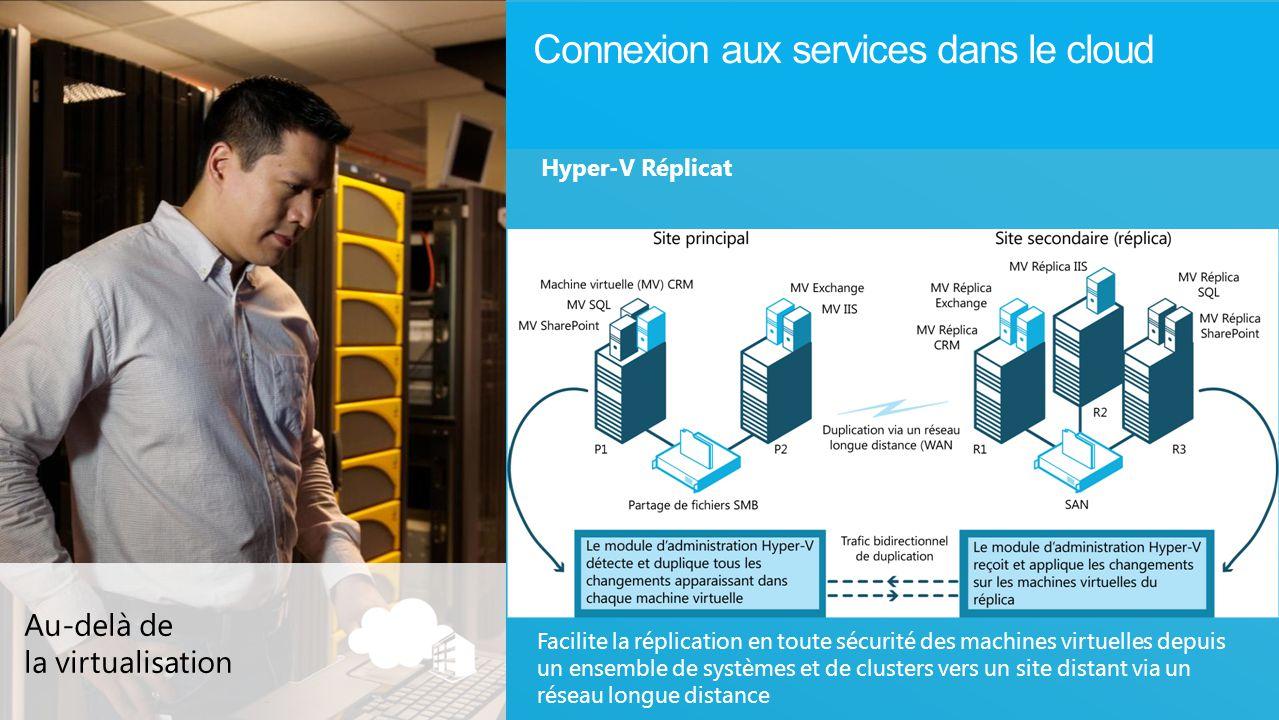 Connexion aux services dans le cloud