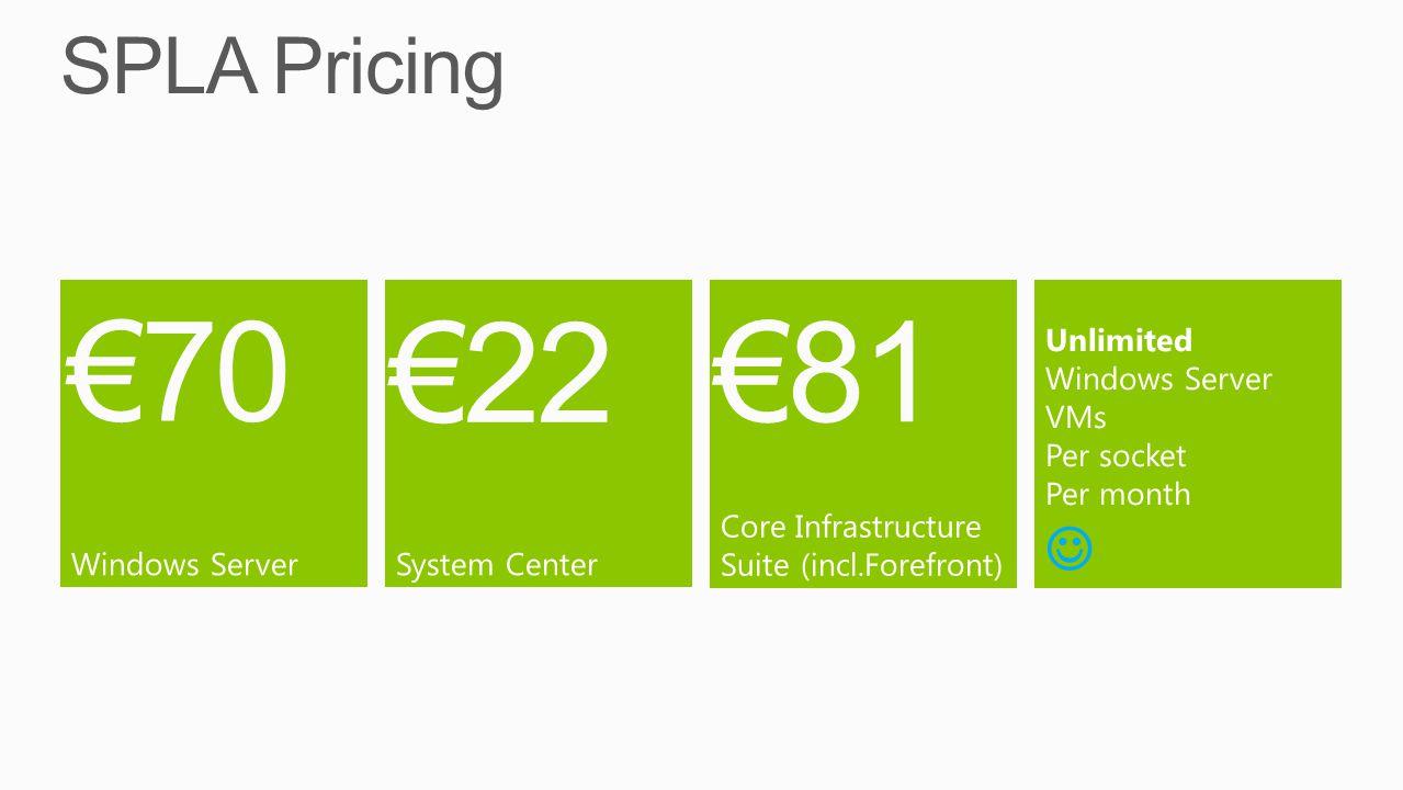 €70 €22 €81 SPLA Pricing  Windows Server System Center