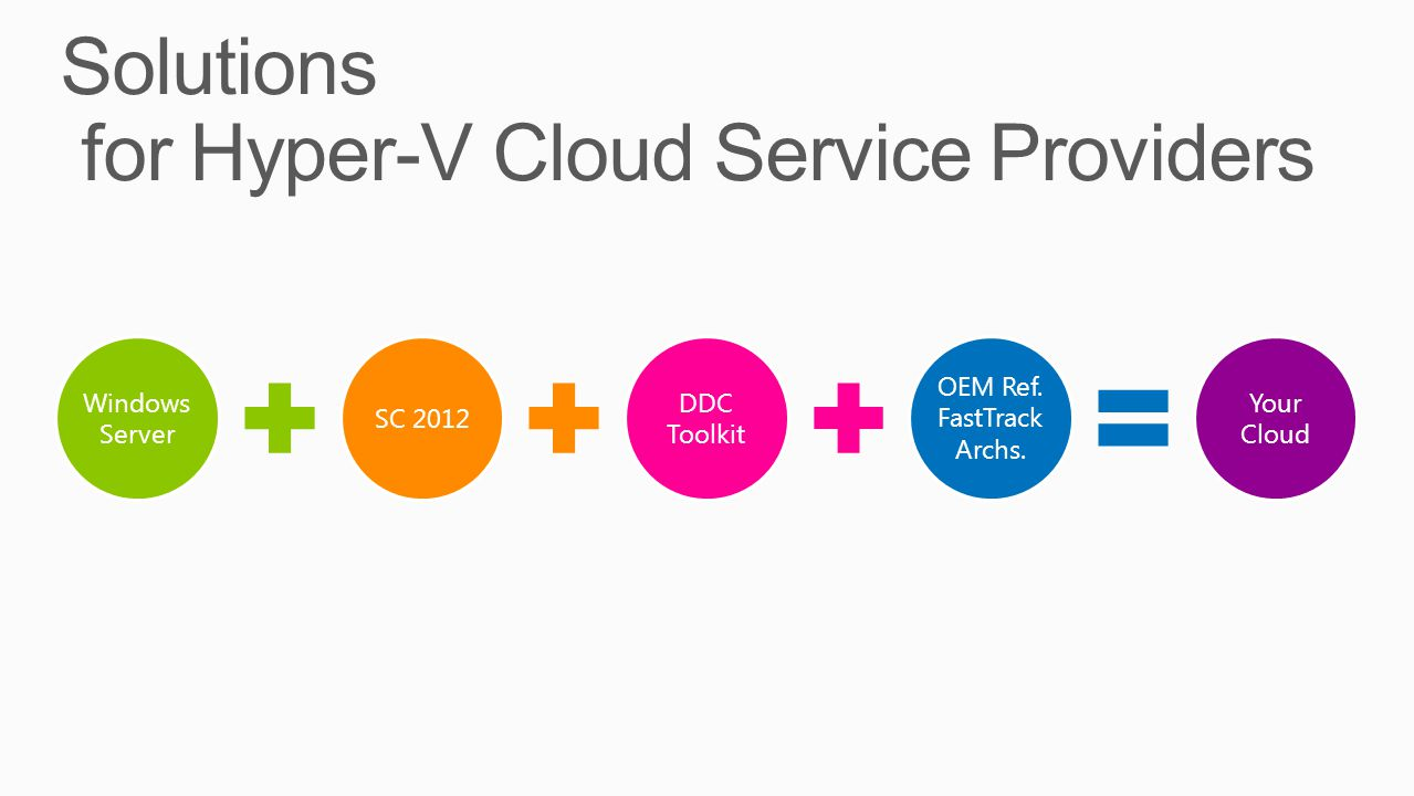 Solutions for Hyper-V Cloud Service Providers
