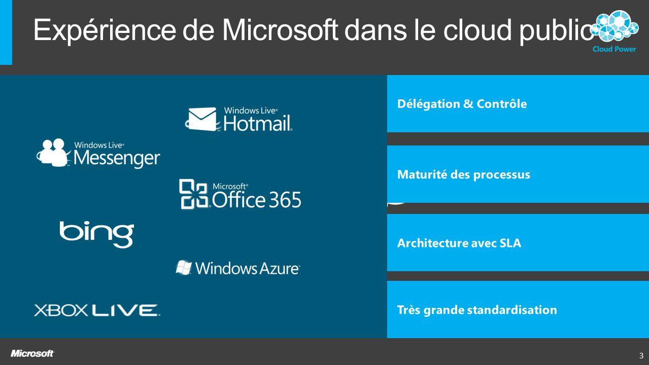 Expérience de Microsoft dans le cloud public