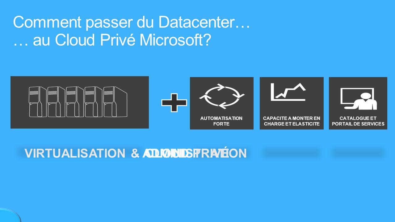 Comment passer du Datacenter… … au Cloud Privé Microsoft