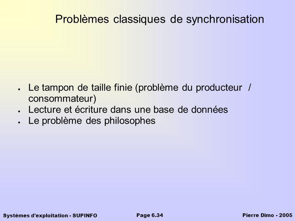 Problèmes classiques de synchronisation