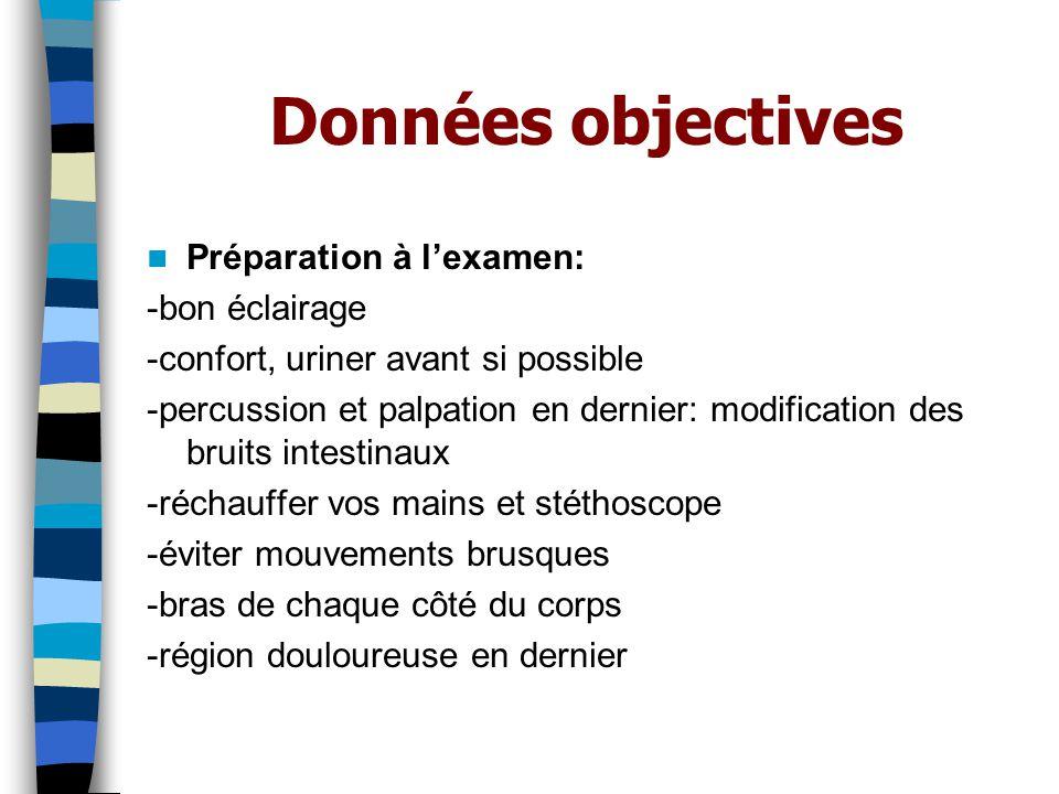 Données objectives Préparation à l'examen: -bon éclairage