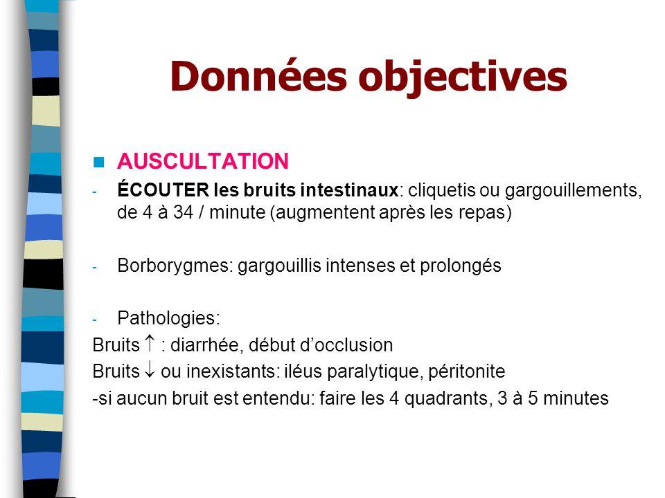 Données objectives AUSCULTATION