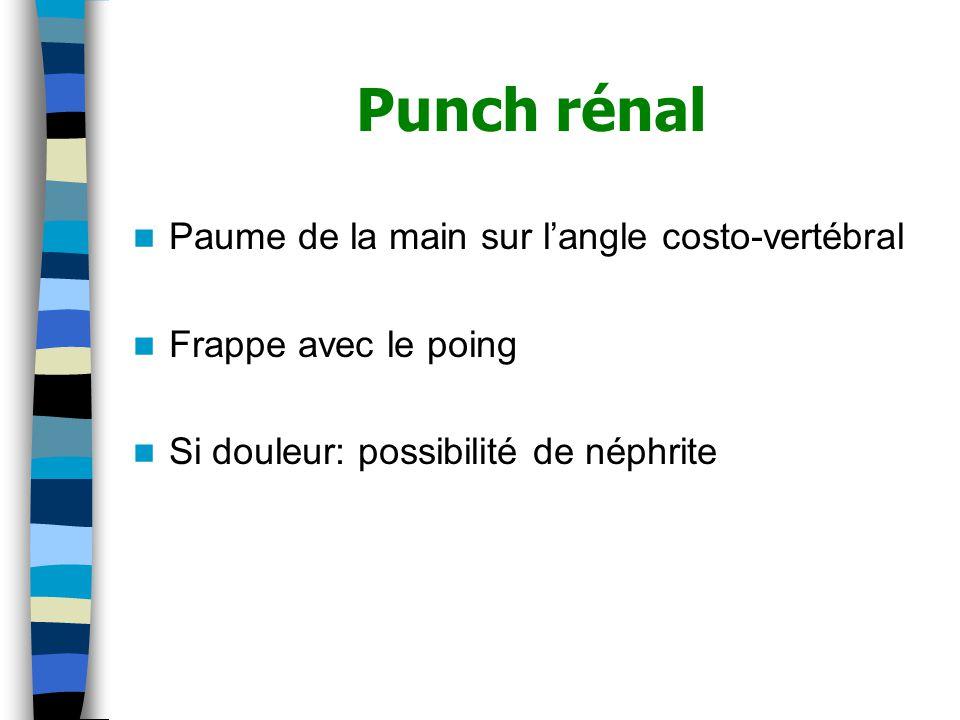 Punch rénal Paume de la main sur l'angle costo-vertébral