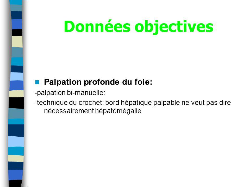 Données objectives Palpation profonde du foie: -palpation bi-manuelle: