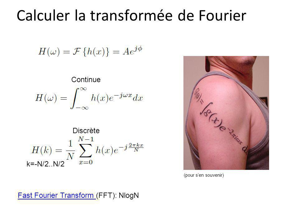 Calculer la transformée de Fourier