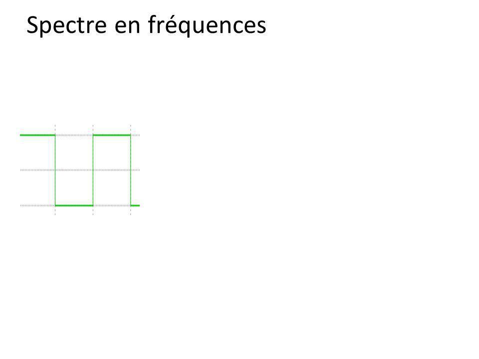 Spectre en fréquences