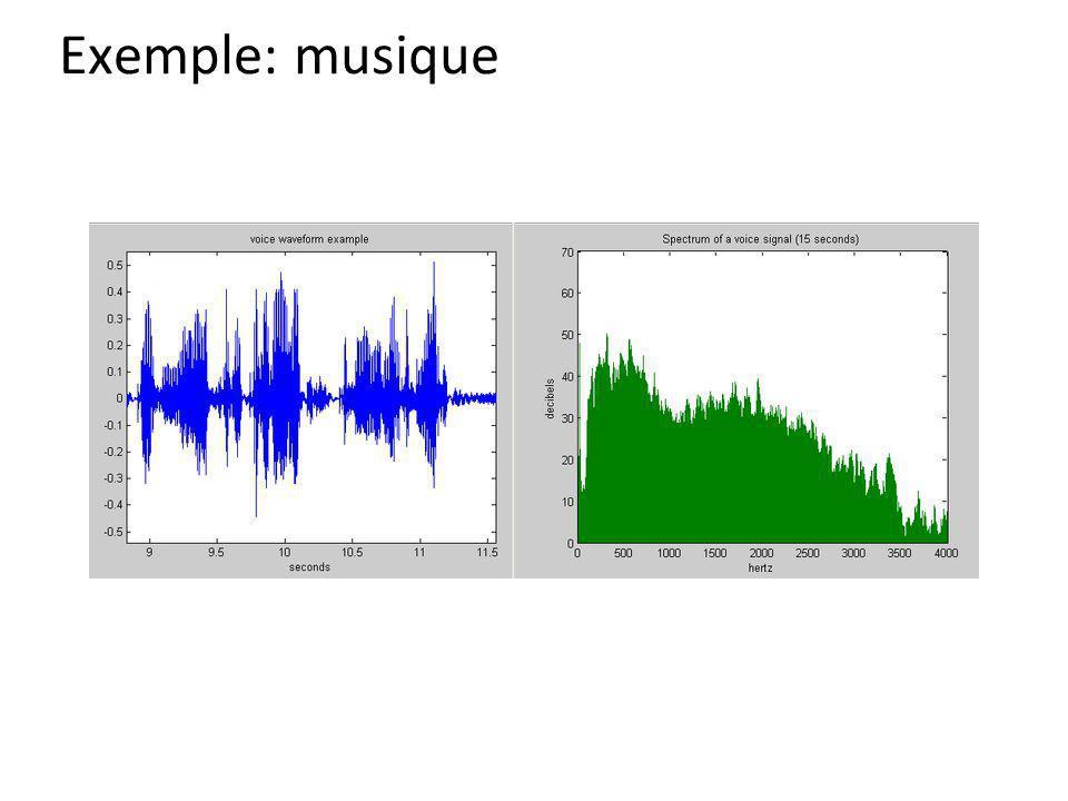 Exemple: musique
