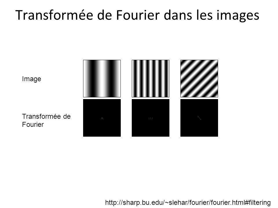 Transformée de Fourier dans les images