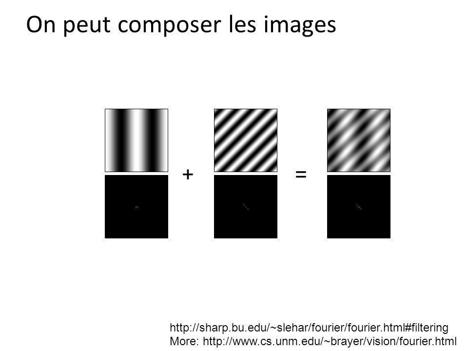 On peut composer les images