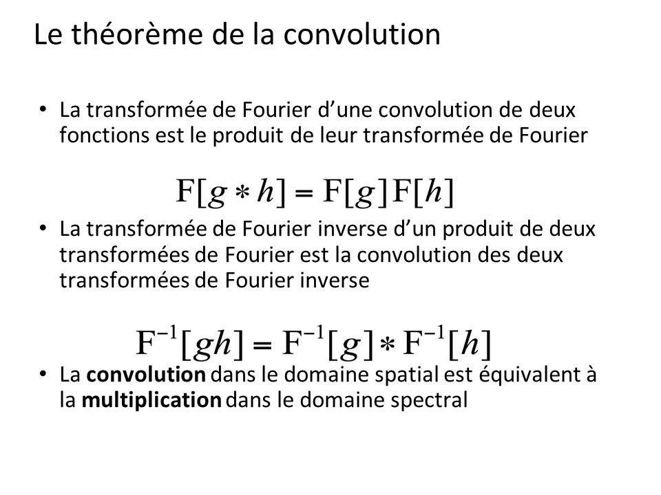 Le théorème de la convolution