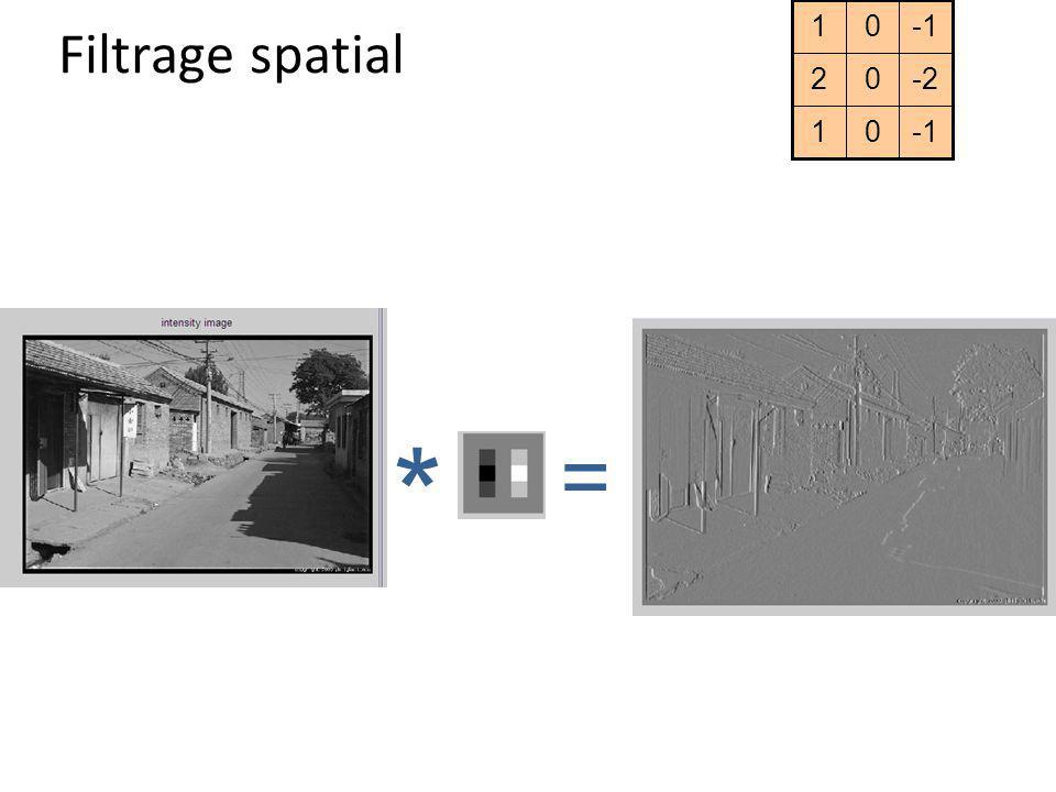 Filtrage spatial -1 1 -2 2 * =