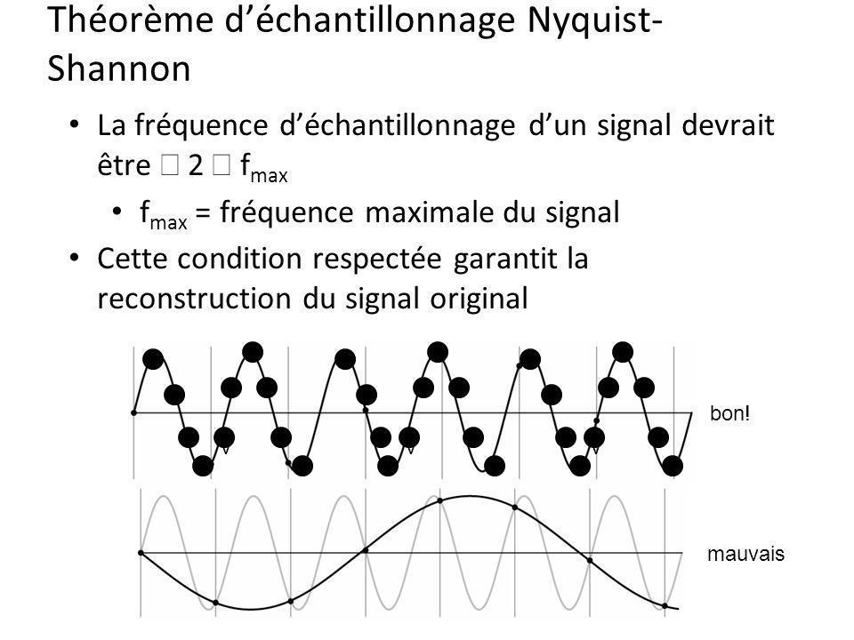 Théorème d'échantillonnage Nyquist-Shannon