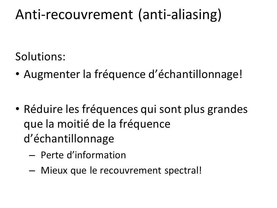 Anti-recouvrement (anti-aliasing)