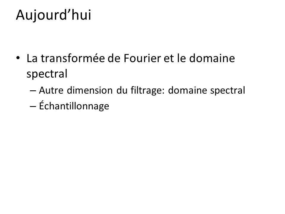 Aujourd'hui La transformée de Fourier et le domaine spectral