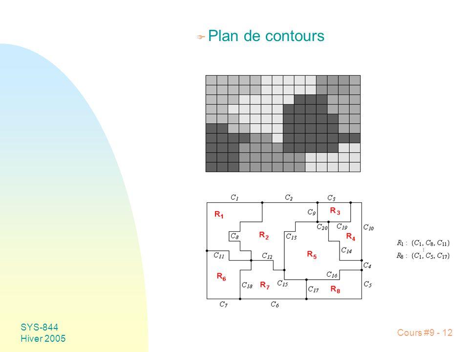 Plan de contours SYS-844 Hiver 2005