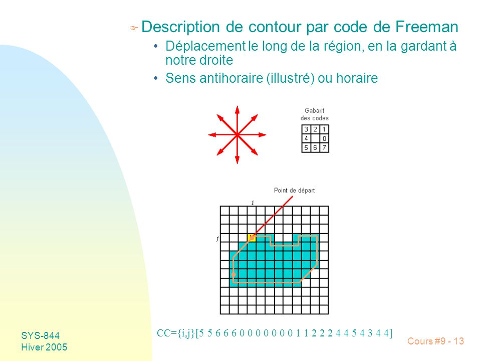 Description de contour par code de Freeman