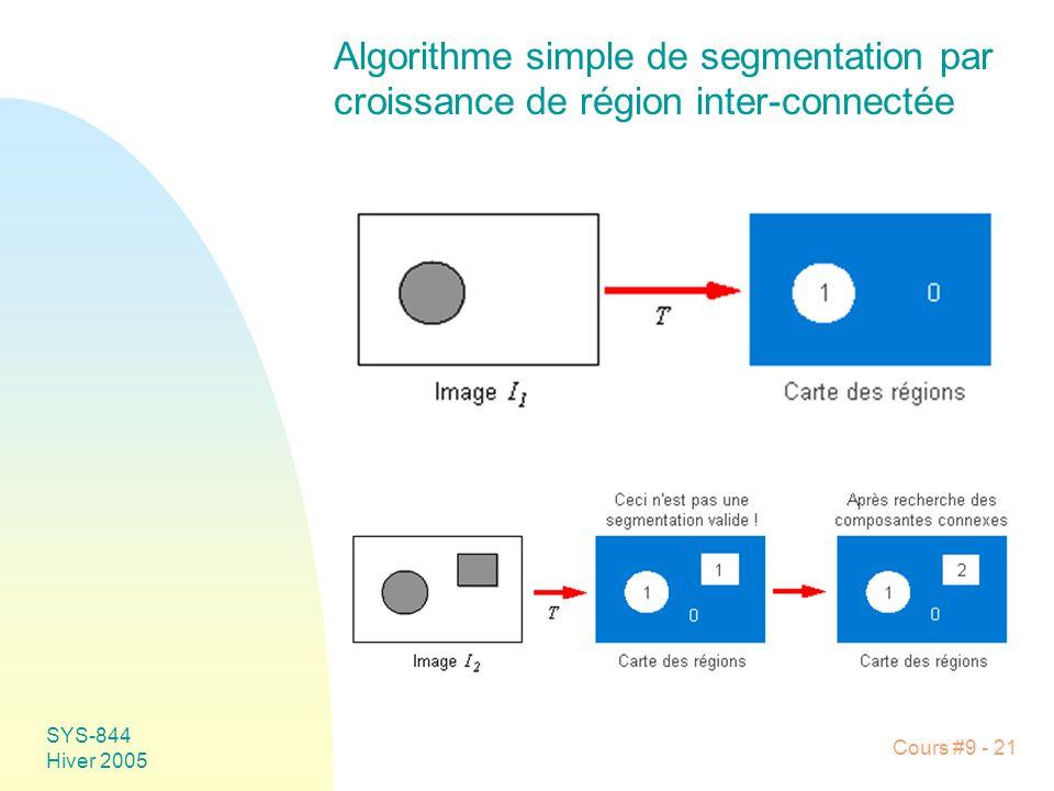 Algorithme simple de segmentation par croissance de région inter-connectée